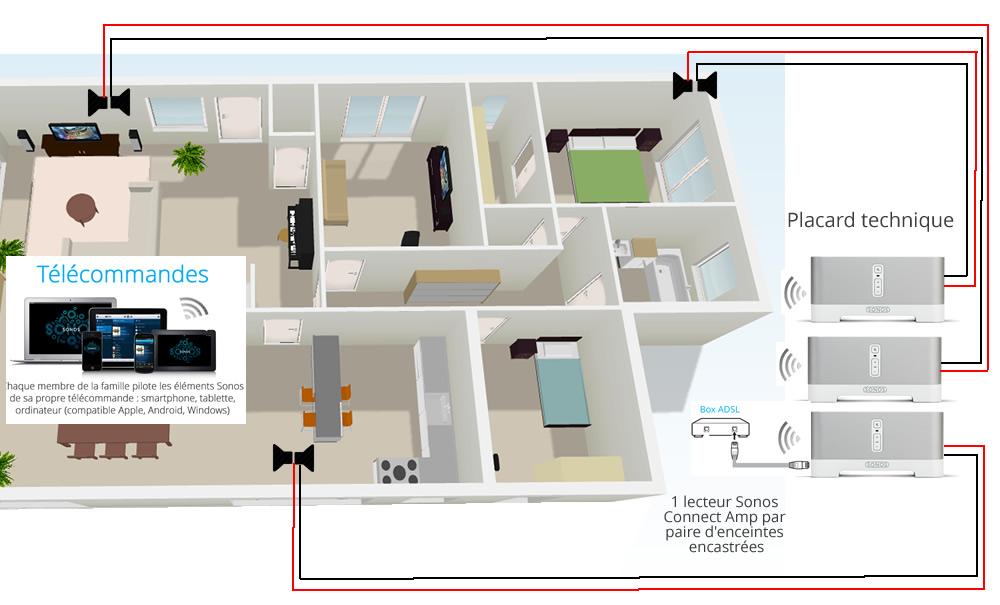 Enceinte salle de bain encastrable radio salle de bain for Anahy jardin secret