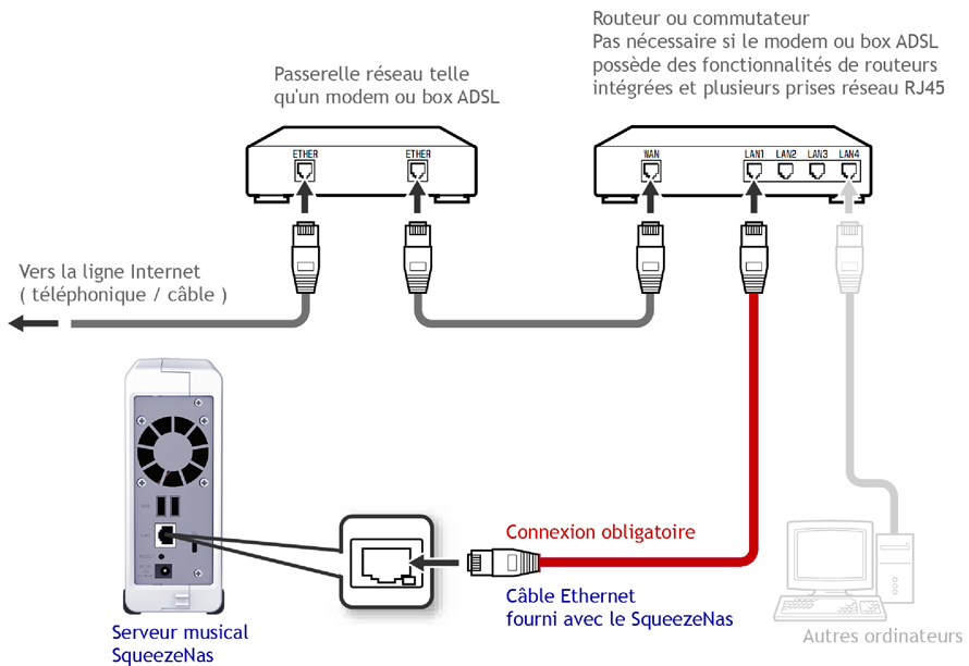Wiring Diagram Of Network Cable : Wiring diagram for network cable wall jack